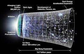 big-bang-diagram